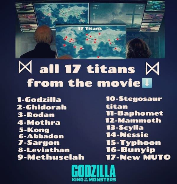 哥吉拉2 泰坦巨獸