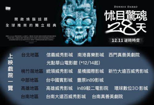 怵目驚魂28天 上映戲院